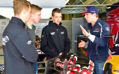 Nederlands trio klaar voor openingsweekend SMP F4 NEZ op Sochi