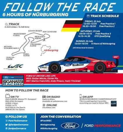 follow_the_race_nuerburgring_EU