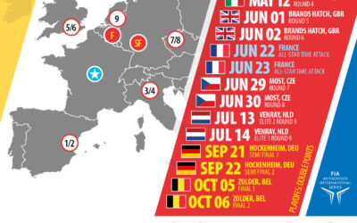 NASCAR expands across Europe with extended 2019 NWES calendar